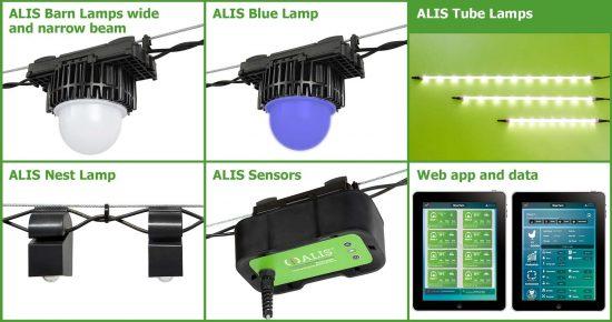Intelligent platform for precision livestock farming
