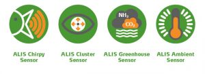 Poultry and swine environment and welfare sensors