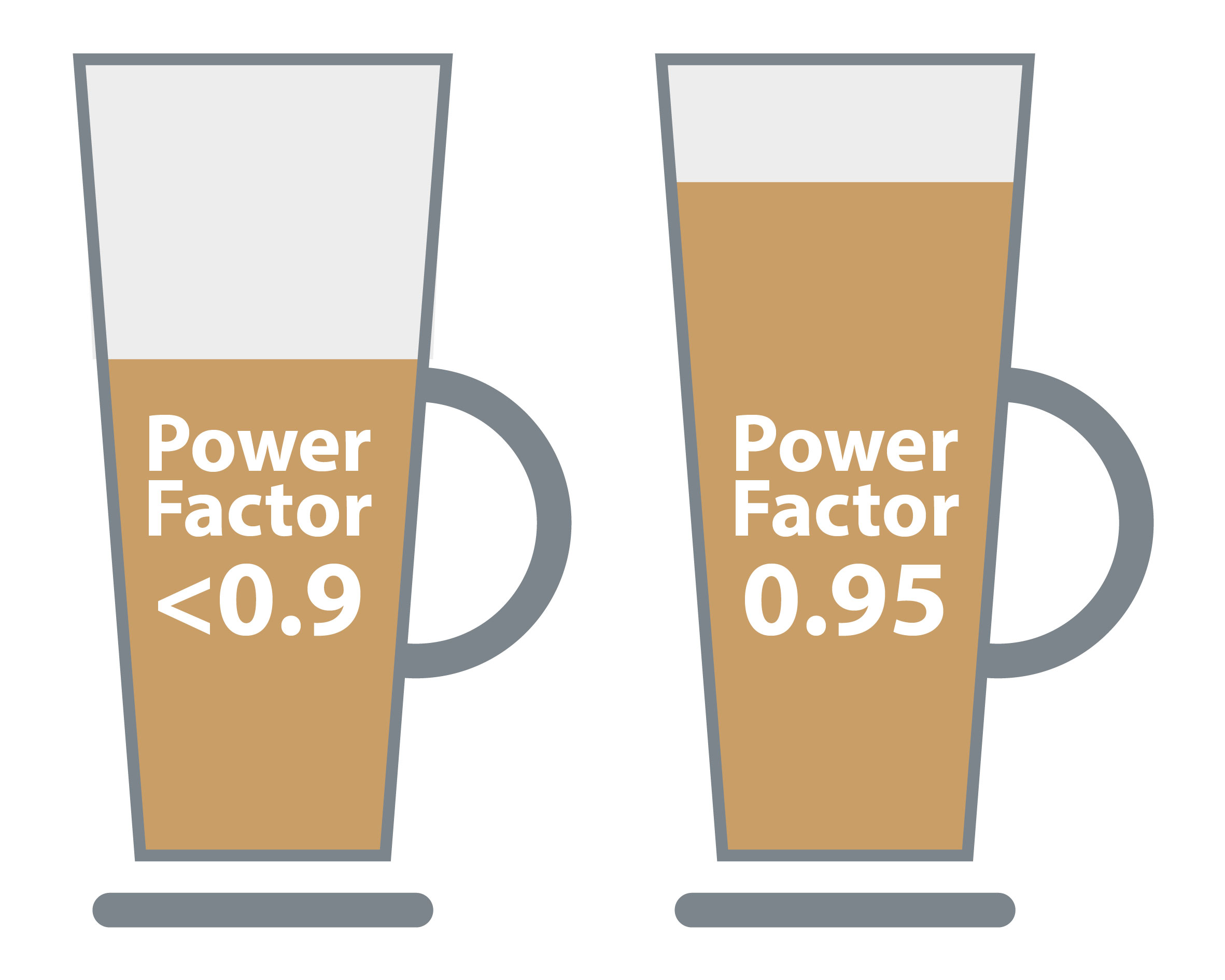 Reactive power explained